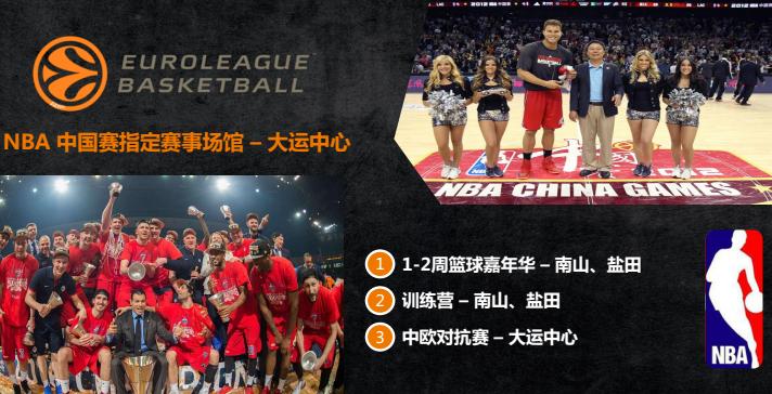 KHOT世界花式篮球大赛